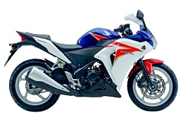 Peters Motorblog Its Not Just About Power Honda Cbr250r Vs