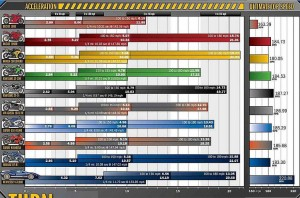sportbike_comparison_chart